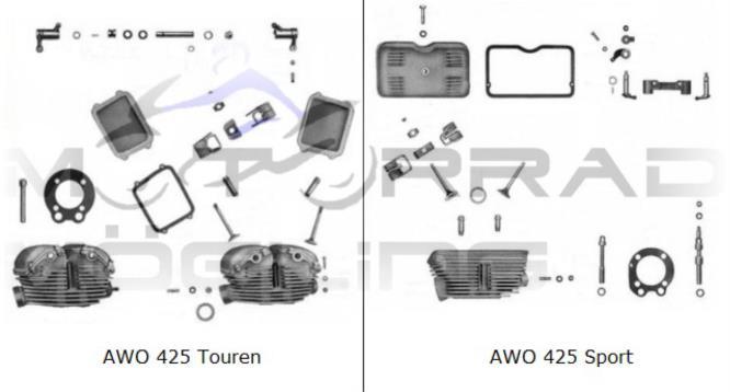 Deckeldichtung zum Zylinderkopf Zylinderkopfdichtung AWO 425 Sport