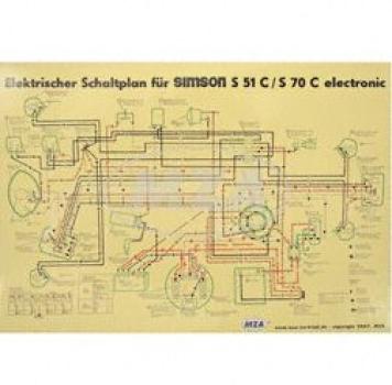Simson Ersatzteile Shop | Motorrad Mögling - Schaltplan Farbposter